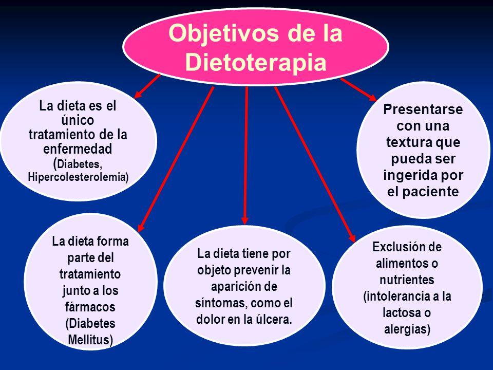 Objetivos de la Dietoterapia