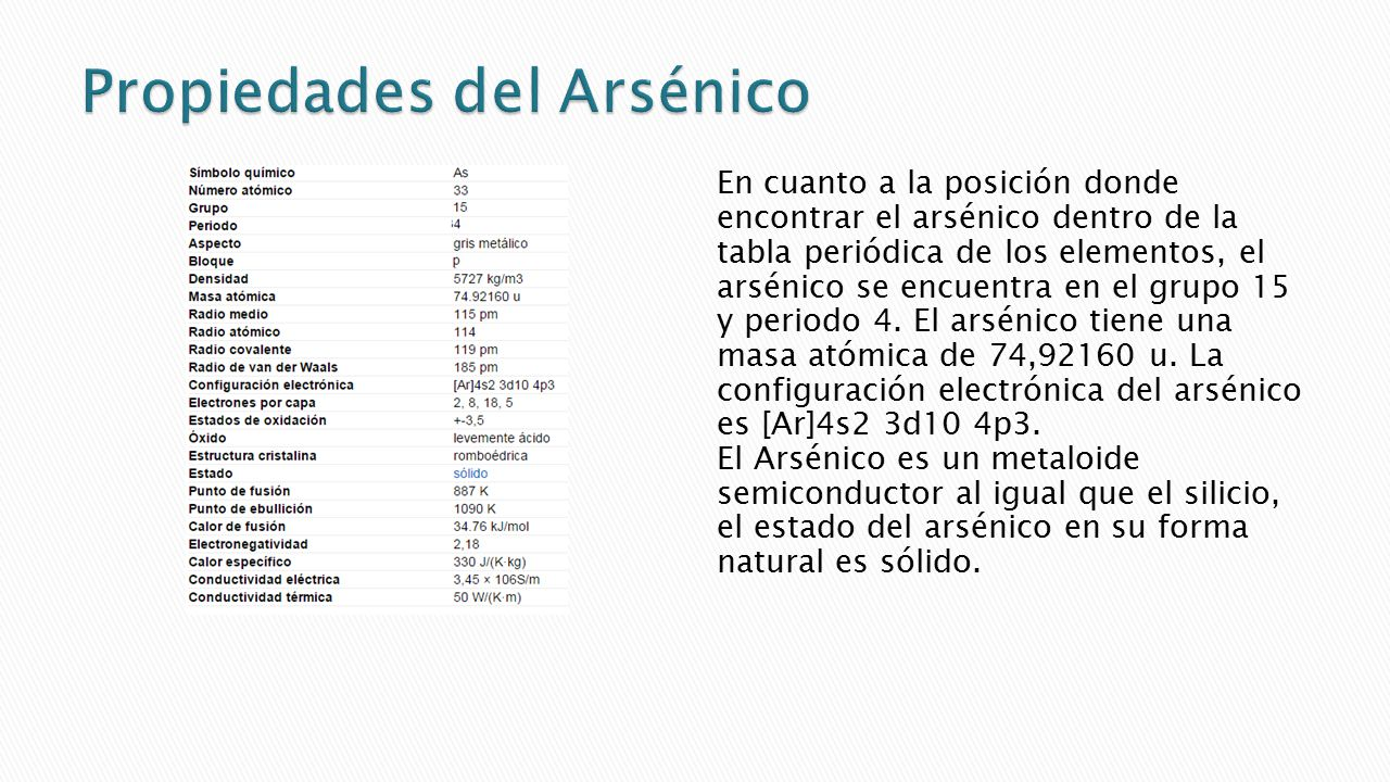 Tabla periodica completa punto de fusion image collections tabla periodica kg image collections periodic table and sample tabla periodica completa punto de fusion gallery urtaz