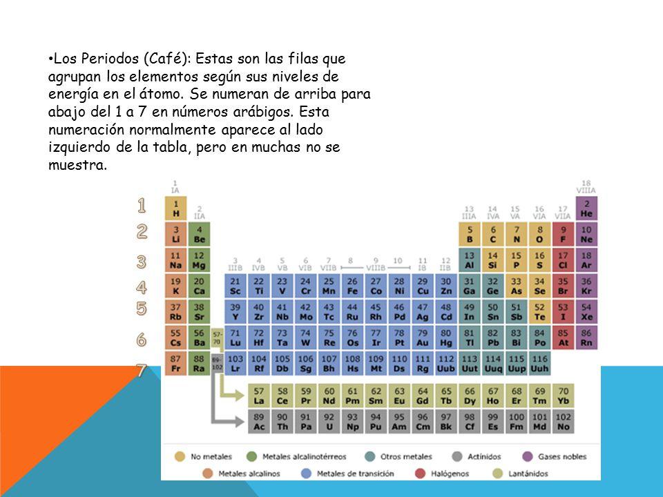 los periodos caf estas son las filas que agrupan los elementos segn sus - Tabla Periodica De Los Elementos Atomos