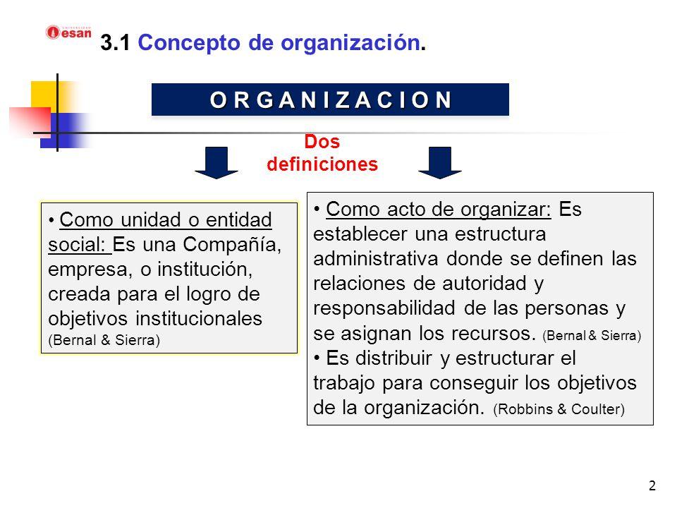 3 el proceso de organizaci n ppt video online descargar for Concepto de organizacion de oficina