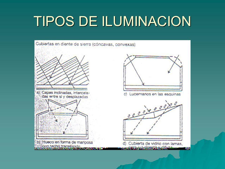 Sistemas de iluminacion ppt video online descargar - Tipos de iluminacion ...
