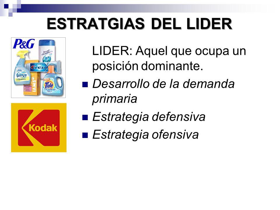 ESTRATGIAS DEL LIDER LIDER: Aquel que ocupa un posición dominante.