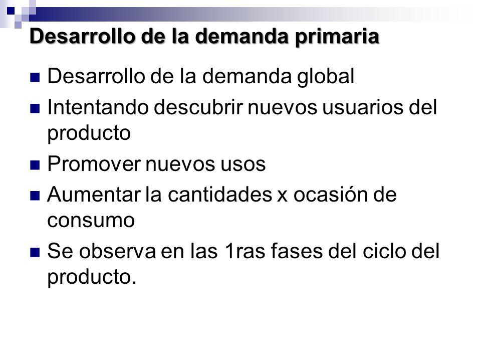 Desarrollo de la demanda primaria