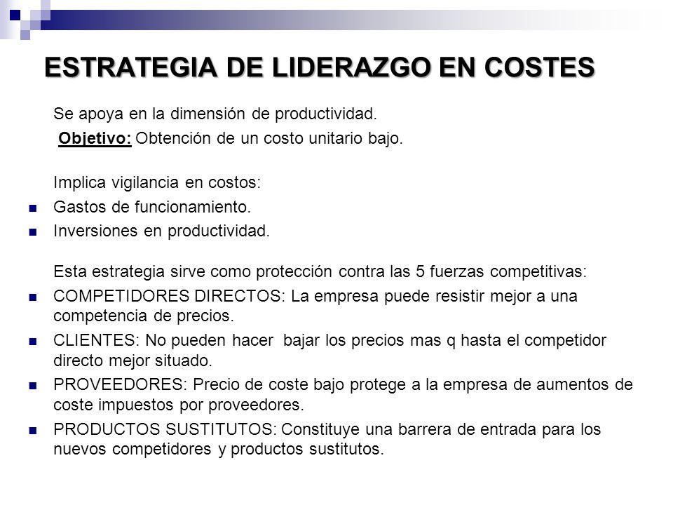 ESTRATEGIA DE LIDERAZGO EN COSTES