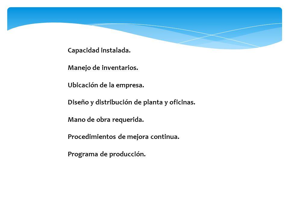 Capacidad instalada. Manejo de inventarios. Ubicación de la empresa. Diseño y distribución de planta y oficinas.