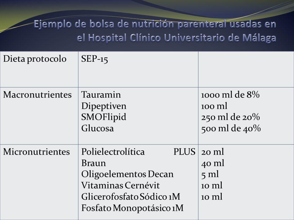 Ejemplo de bolsa de nutrición parenteral usadas en el Hospital Clínico Universitario de Málaga