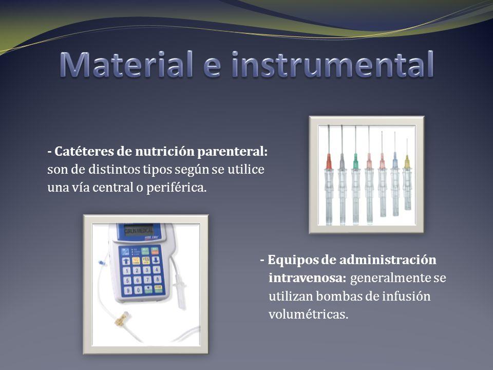 Material e instrumental