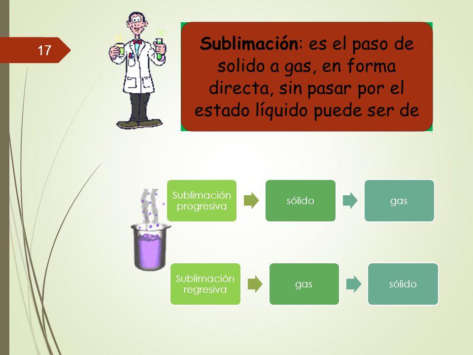 Sublimación: es el paso de solido a gas, en forma directa, sin pasar por el estado líquido puede ser de