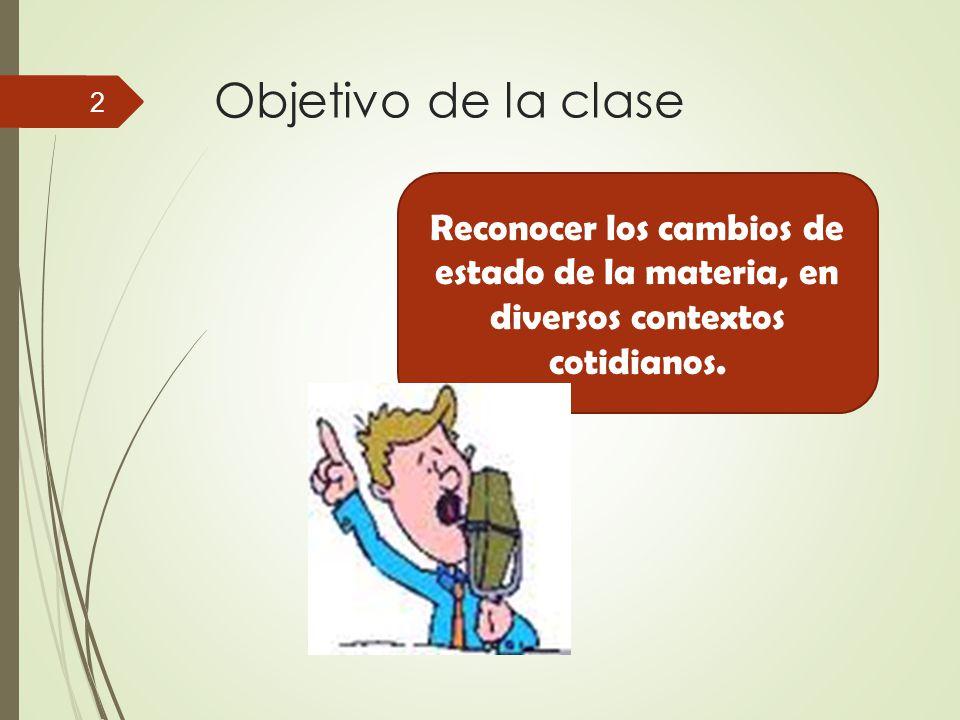 Objetivo de la clase Reconocer los cambios de estado de la materia, en diversos contextos cotidianos.