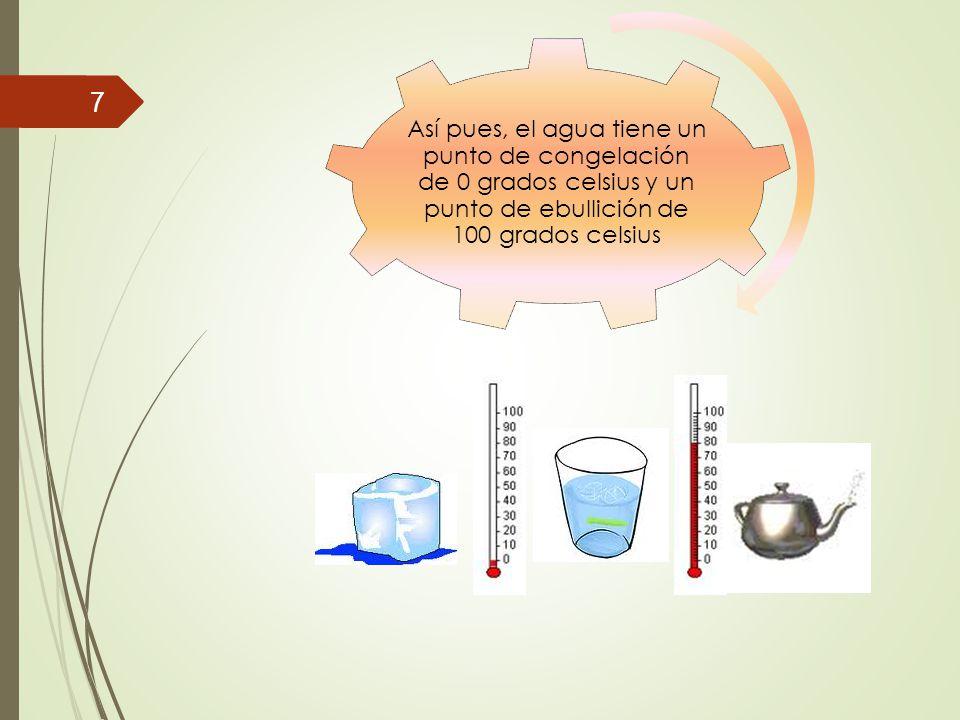 Así pues, el agua tiene un punto de congelación de 0 grados celsius y un punto de ebullición de 100 grados celsius