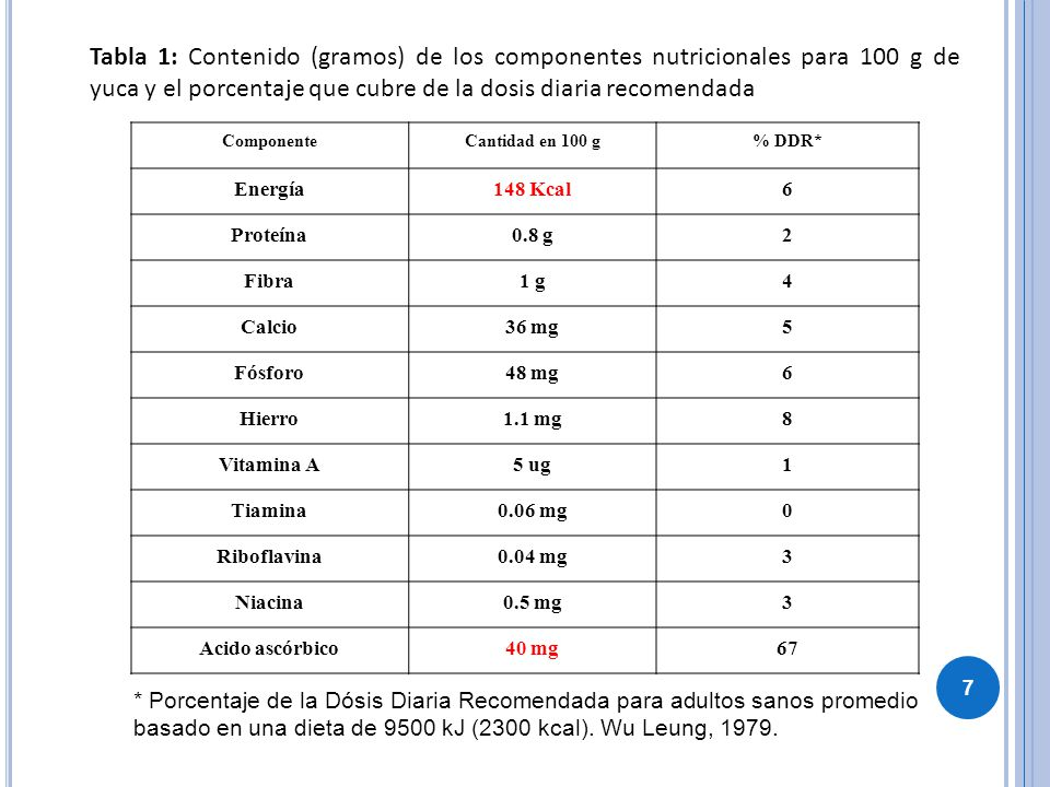 Dosis promedio para adultos para bromuro de vecuronio