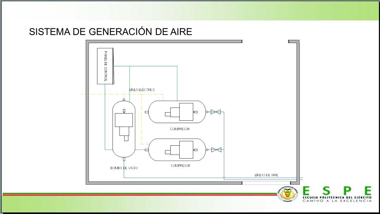 SISTEMA DE GENERACIÓN DE AIRE