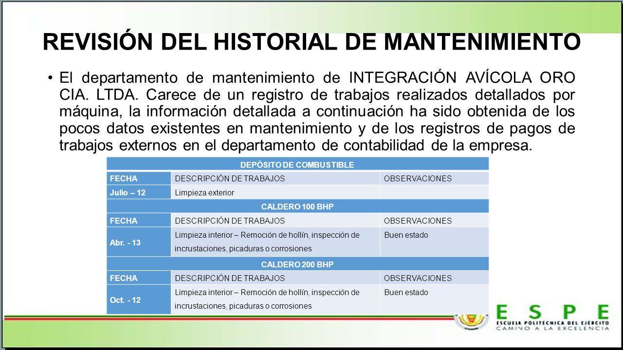 REVISIÓN DEL HISTORIAL DE MANTENIMIENTO
