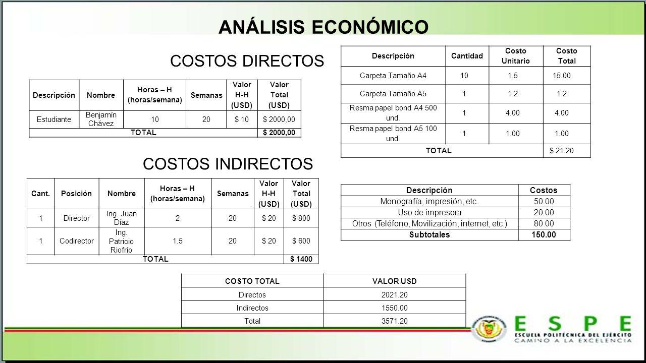 ANÁLISIS ECONÓMICO COSTOS DIRECTOS COSTOS INDIRECTOS Descripción