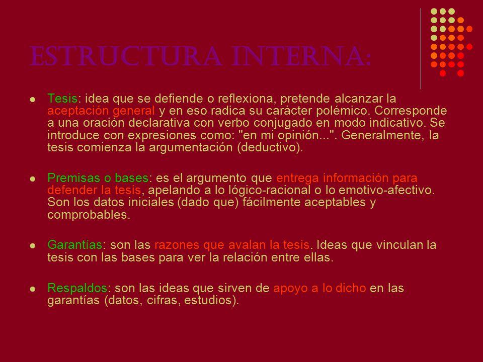 Estructura interna: