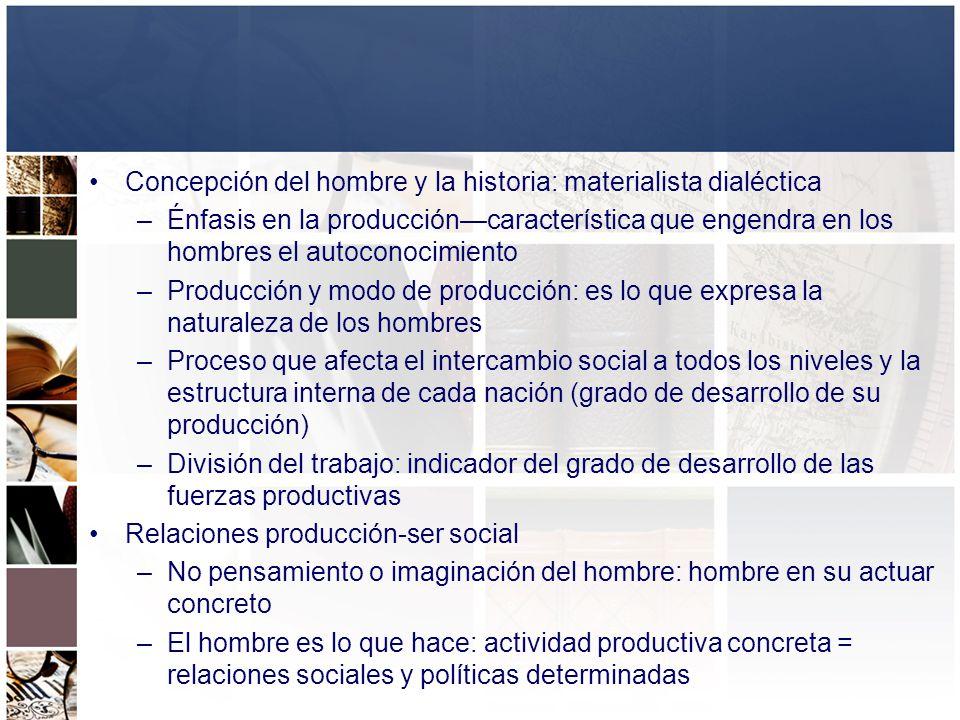 Concepción del hombre y la historia: materialista dialéctica