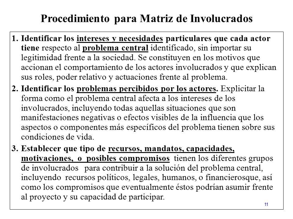 Procedimiento para Matriz de Involucrados