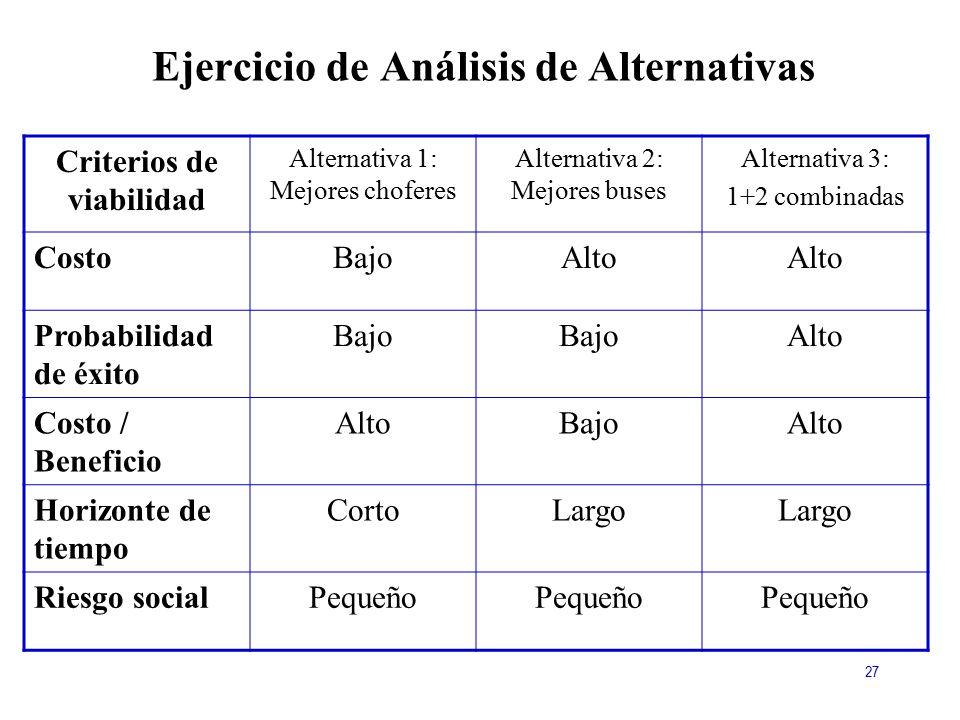 Ejercicio de Análisis de Alternativas