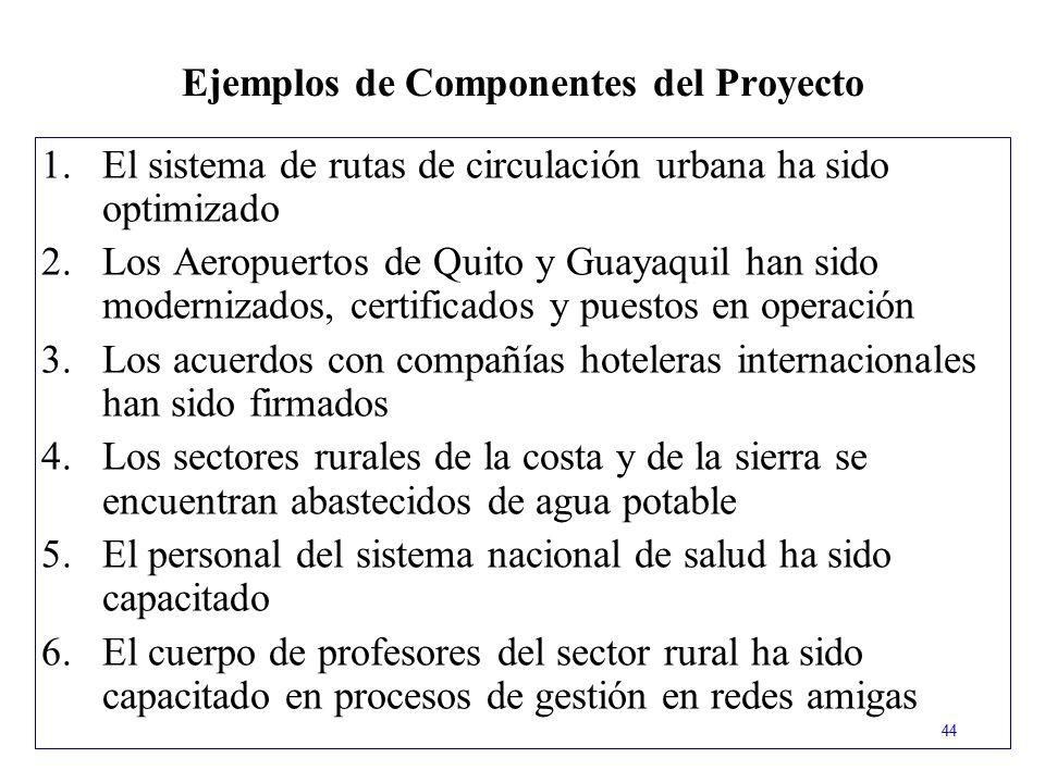 Ejemplos de Componentes del Proyecto