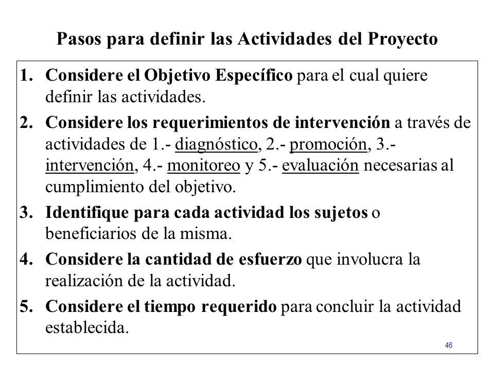 Pasos para definir las Actividades del Proyecto