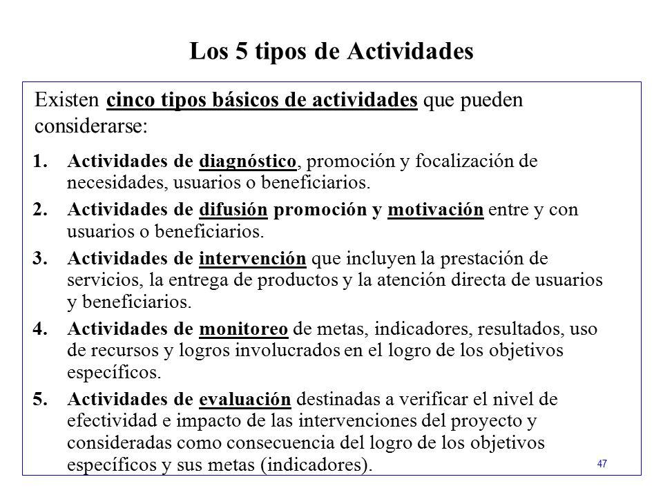 Los 5 tipos de Actividades