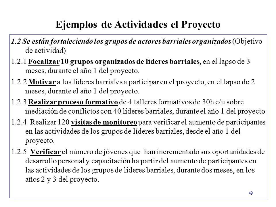 Ejemplos de Actividades el Proyecto