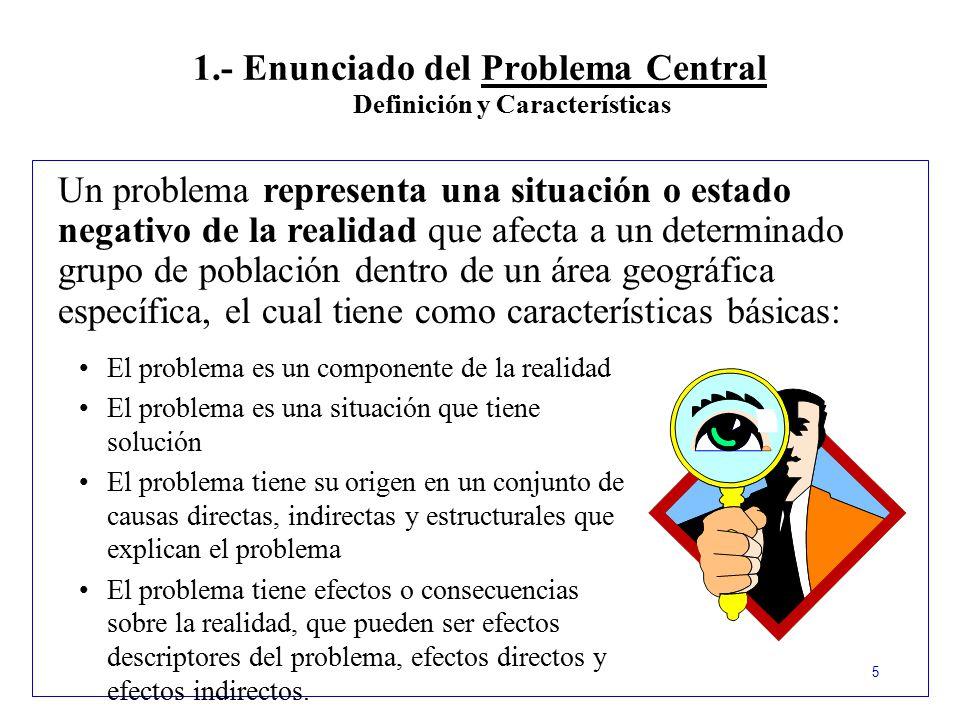 1.- Enunciado del Problema Central Definición y Características