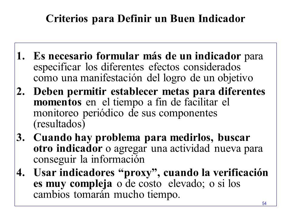 Criterios para Definir un Buen Indicador