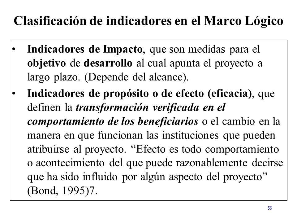 Clasificación de indicadores en el Marco Lógico