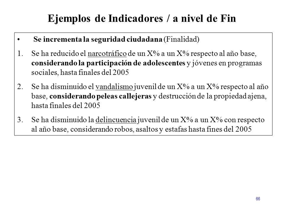 Ejemplos de Indicadores / a nivel de Fin