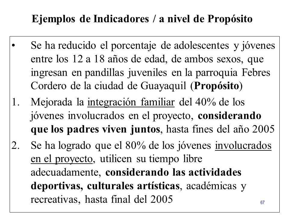 Ejemplos de Indicadores / a nivel de Propósito