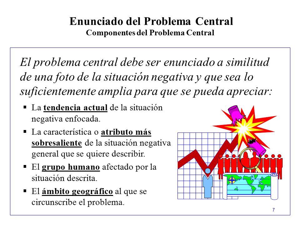 Enunciado del Problema Central Componentes del Problema Central