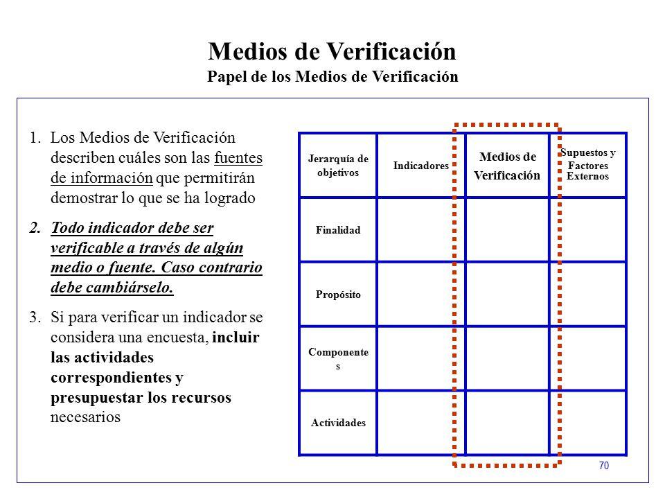 Medios de Verificación Papel de los Medios de Verificación