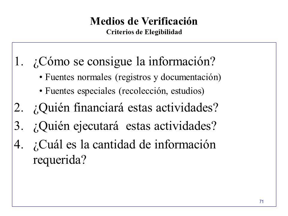 Medios de Verificación Criterios de Elegibilidad
