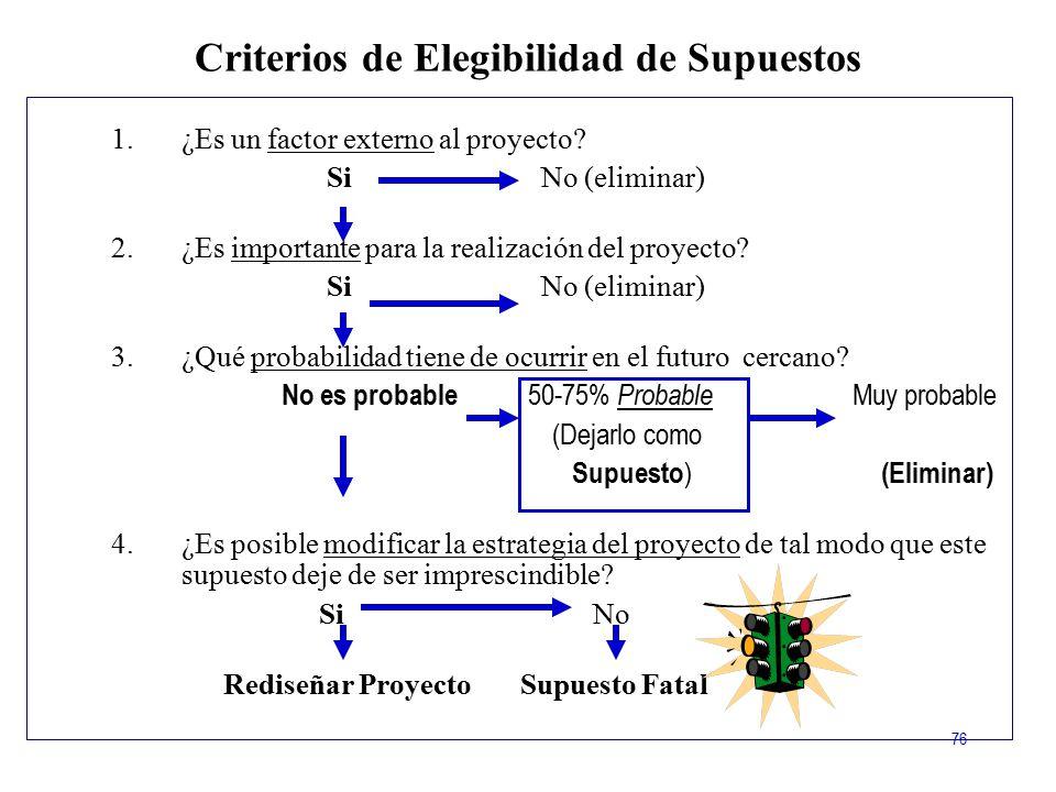 Criterios de Elegibilidad de Supuestos
