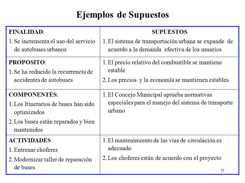 Ejemplos de Supuestos FINALIDAD: