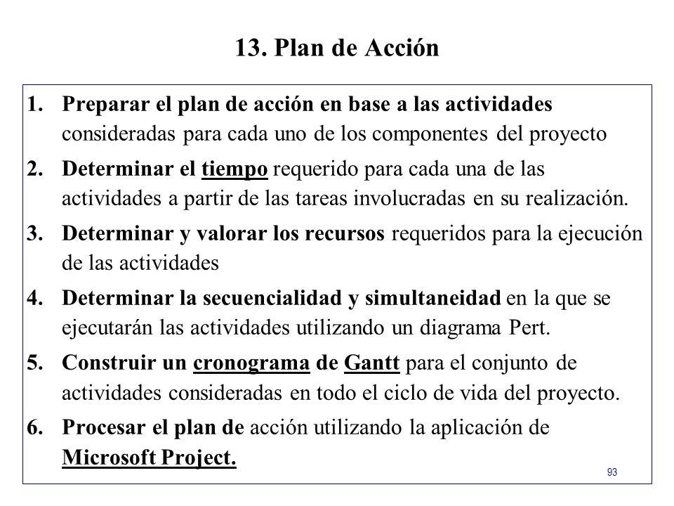 13. Plan de Acción Preparar el plan de acción en base a las actividades consideradas para cada uno de los componentes del proyecto.