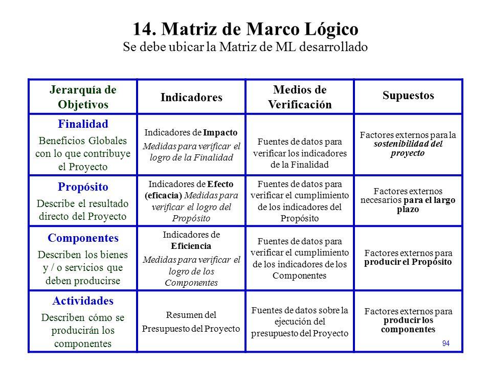 14. Matriz de Marco Lógico Se debe ubicar la Matriz de ML desarrollado