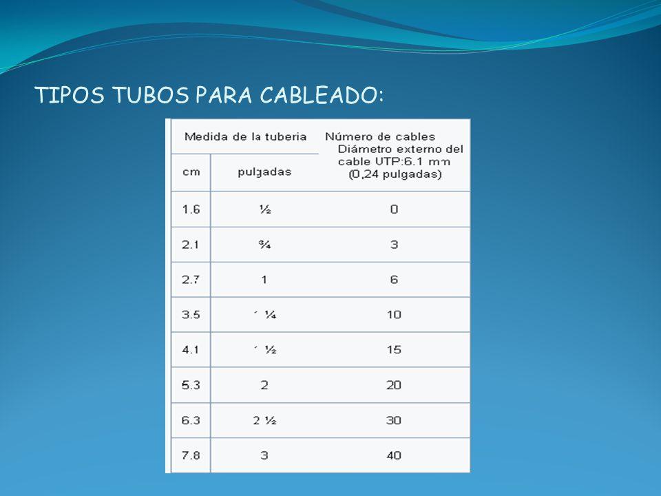 TIPOS TUBOS PARA CABLEADO: