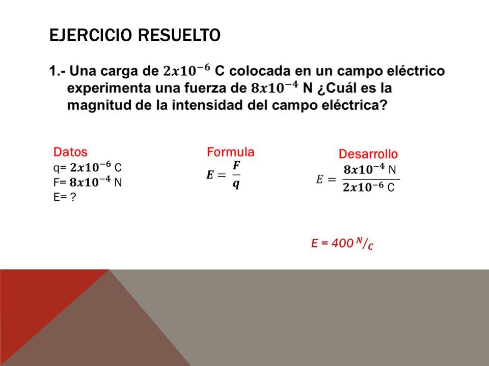 Intensidad de campo electrico ejercicios resueltos