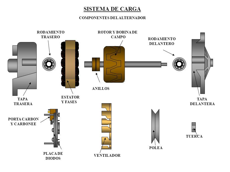 Como verificar el sistema de carga alternador y regulador - Como saber si un coche tiene cargas ...