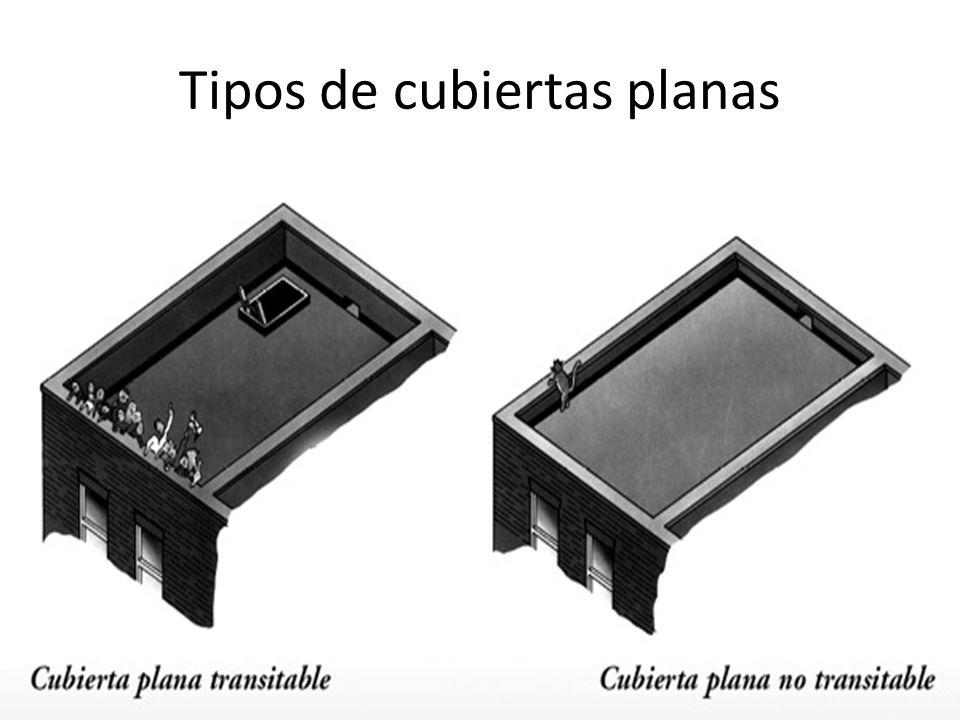 Tipos de cubiertas planas ppt descargar - Tipos de cubiertas inclinadas ...