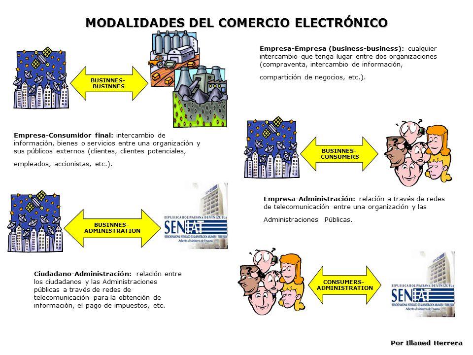 Diagrama de flujo del comercio electrnico ppt video online descargar diagrama de flujo del comercio electrnico 2 modalidades del comercio electrnico ccuart Choice Image