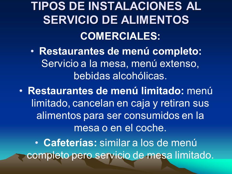 TIPOS DE INSTALACIONES AL SERVICIO DE ALIMENTOS