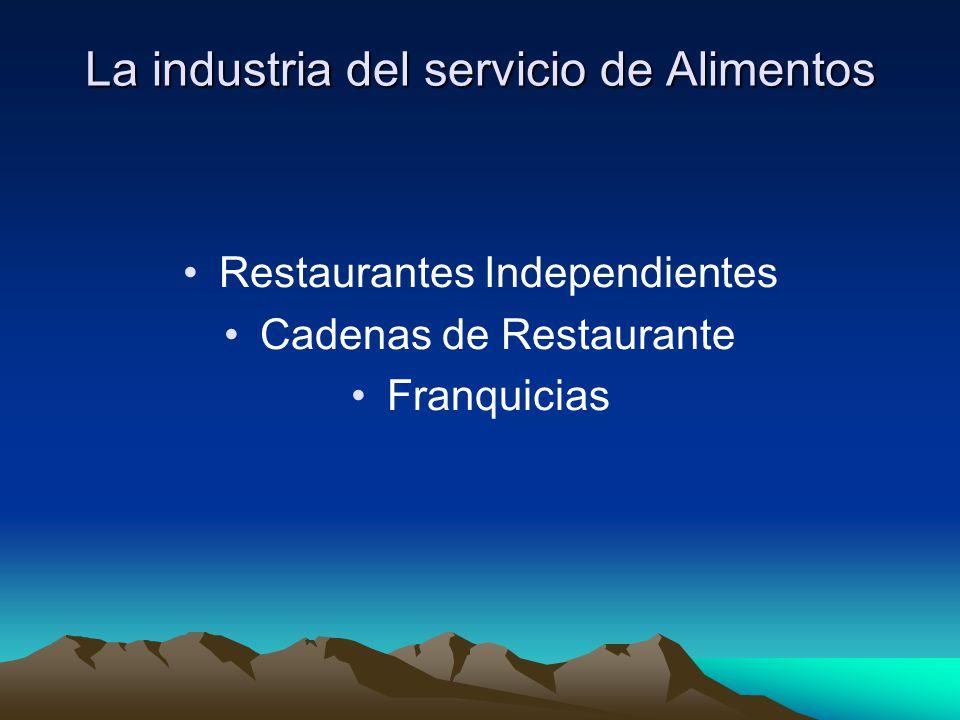 La industria del servicio de Alimentos