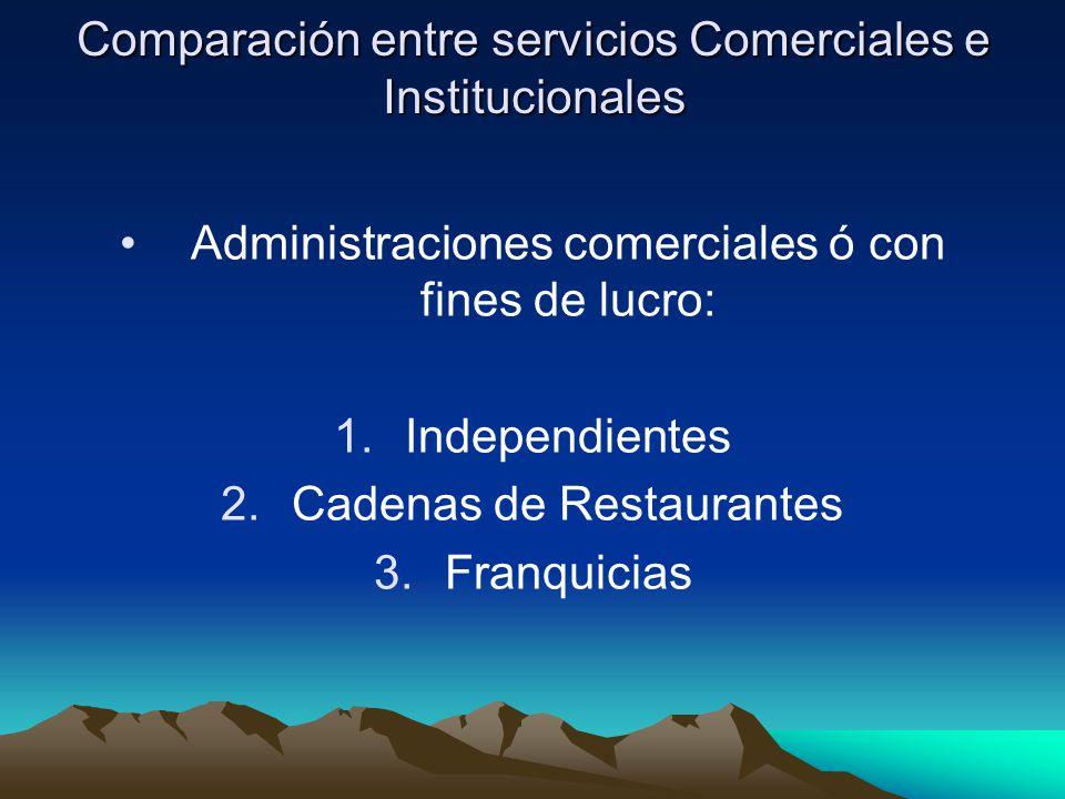 Comparación entre servicios Comerciales e Institucionales
