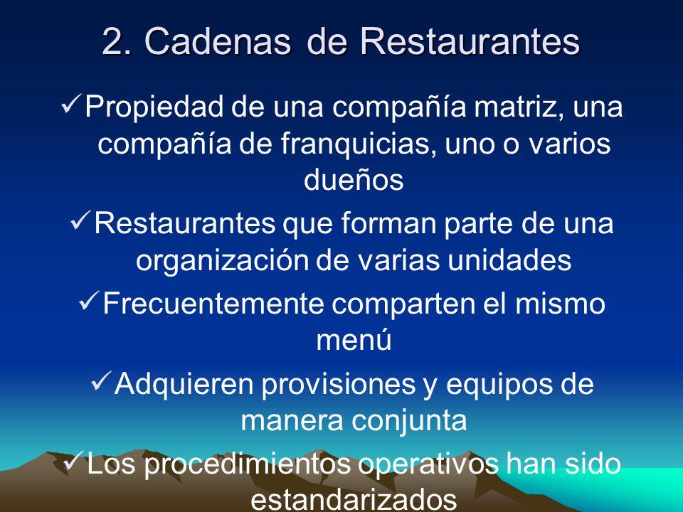 2. Cadenas de Restaurantes