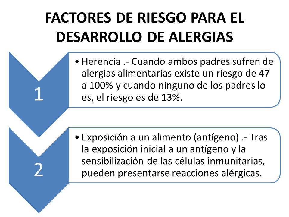 FACTORES DE RIESGO PARA EL DESARROLLO DE ALERGIAS
