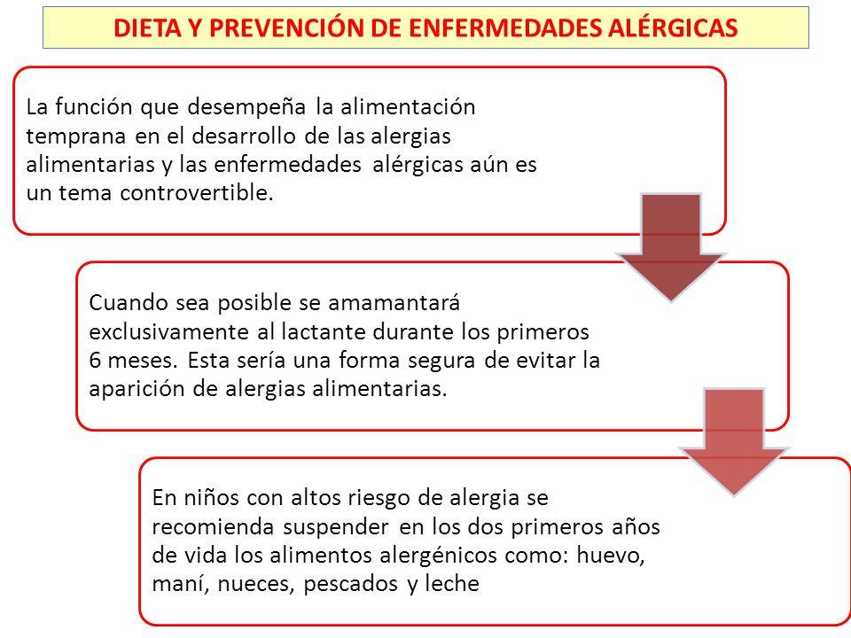 DIETA Y PREVENCIÓN DE ENFERMEDADES ALÉRGICAS