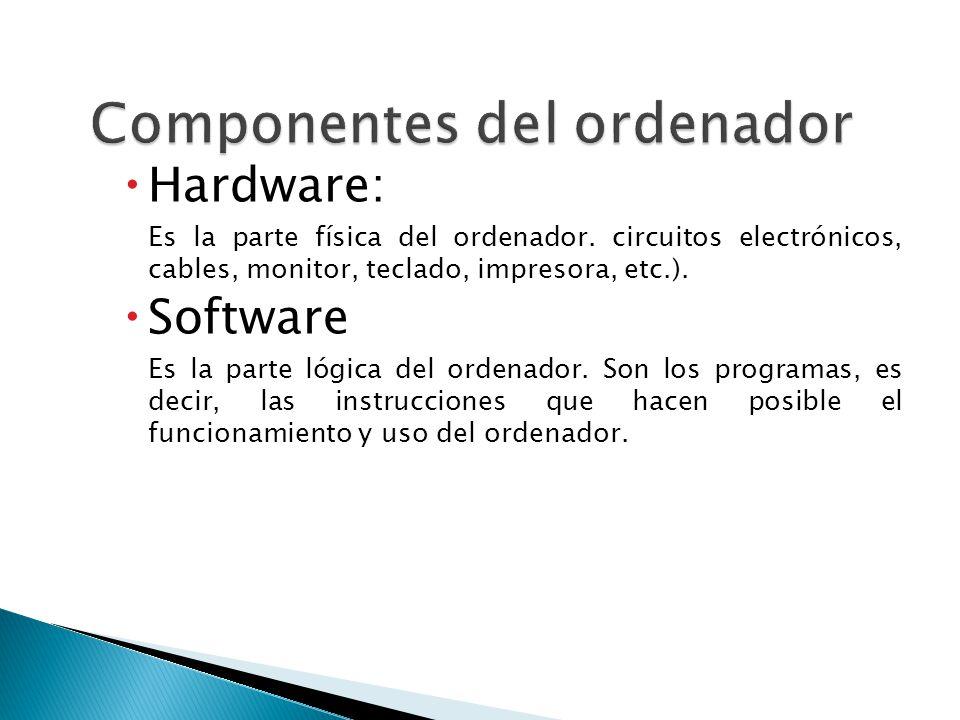 Componentes del ordenador ppt descargar for Fisica con ordenador